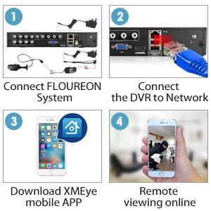 La forma más fácil de configurar el sistema de vigilancia