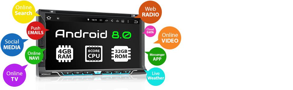 XOMAX XM-2DA9605 Radio de Coche con Android 8.0 + GPS + 6,95 ...