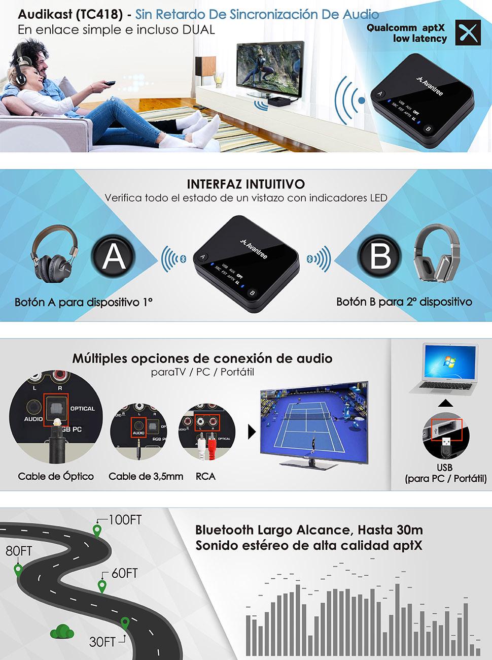 Avantree Audikast, transmisor inalámbrico aptX Baja Latencia, transmite audio de forma inalámbrica desde tu TV / PC a tus auriculares / altavoces.