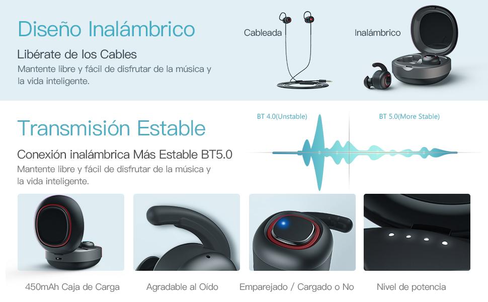 dodocool Auriculares Bluetooth 5.0, Auriculares Inalámbricos ...