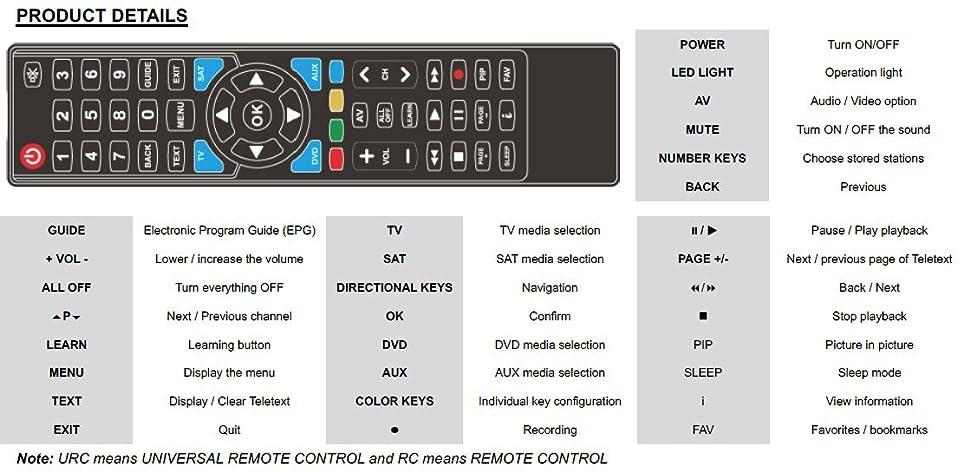 Lauson Mando Universal TV Programable por USB Multimarca, Mando a ...