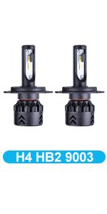 LTPAG Bombilla H7 LED Coche, 2pcs 72W 12000LM Lampara H7 LED ...
