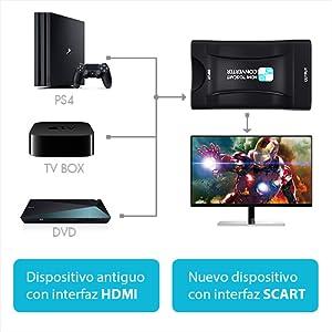 HDMI a SCART Convertidor,PORTHOLIC Adaptador HDMI a Euroconector ...
