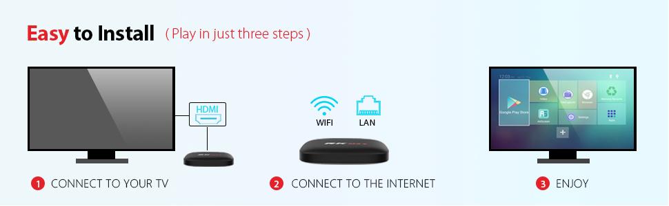 TICTID K12 Android TV Box / Android 6.0 OS / Amlogic S912 Qcta Core Arm Cortex-A53 CPU / 2G DDR3 + 16G Emmc /Dual Band WiFi / 1000M LAN / BT 4.1 /