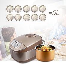 Aigostar Golden Lion 30HGY - Robot de cocina multifunción, 5L, 918 ...