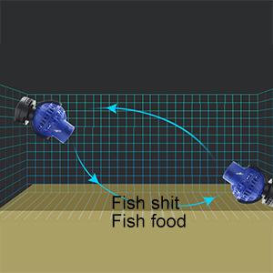 Limpie la comida de peces y las heces de peces en el fondo del acuario más rápido, reduzca la contaminación del agua.