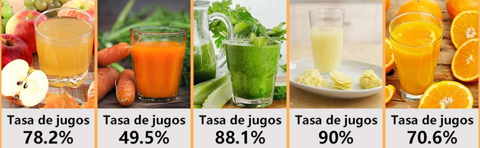 Licuadora Prensado en Frio,Aobosi Licuadoras Para Verduras y Frutas,compacto Extractores de zumo con mango portátil,Motor Silencioso, Limpieza Fácil ...