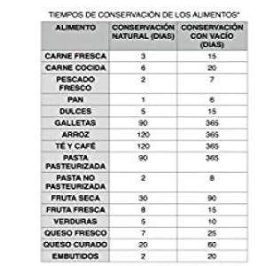 Bolsa gofrada envasado al vacio Combo Hogar 4 Medidas: Amazon.es ...
