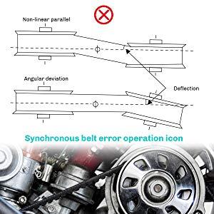 Símbolo para el funcionamiento del error de la correa de distribución.