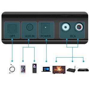 Cowin KY5000 Barra de Sonido Equipo de Home Cinema(2.0 Canales ...