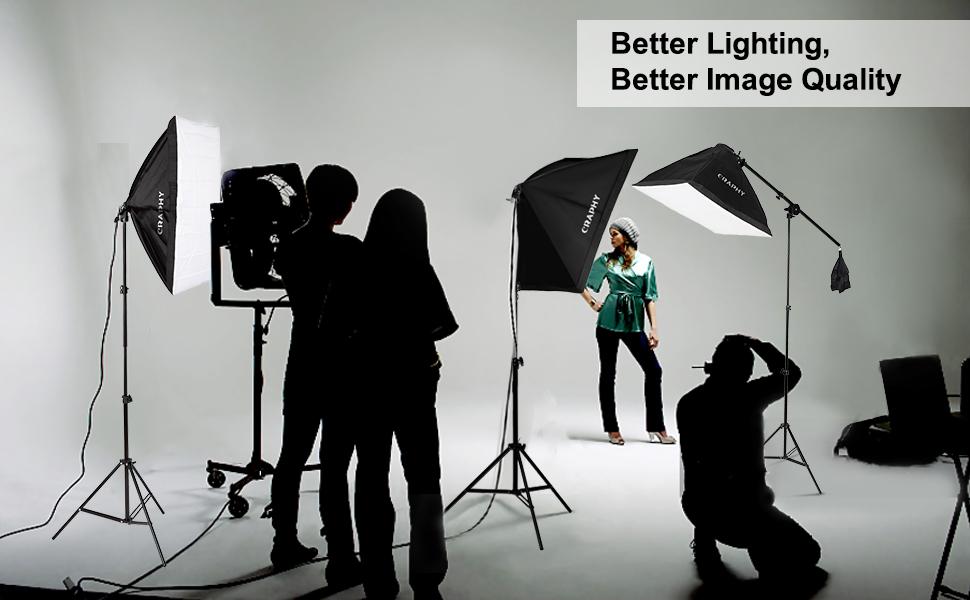 iluminación de fotografía estudio fotográfico softbox para fotografía kit de softbox Ventana de Luz