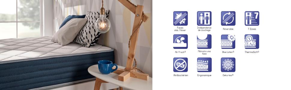 Naturalex Colchón viscoelástico Supervisco – Tecnologia High Resilience Blue Latex - 7 Zonas - Independencia de lechos - 135 x 190 cm
