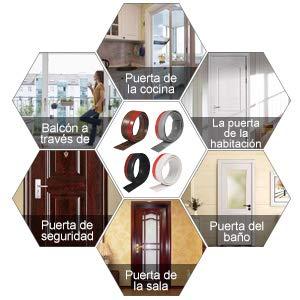 Fdit Autoadhesivo para Desmontar Puerta Tira de Goma de Puerta 100cm Burlete para Hueco de Ventana o Puerta (Gris): Amazon.es: Bricolaje y herramientas