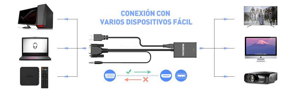 VICTSING Adaptador Cable VGA a HDMI, Conversor vga a hdmi convertidor con Cable Audio y USB para TV, Portátil, Smart TV Box Portátil, Resolución de 720P/1080P (VGA a HDMI): Amazon.es: Electrónica