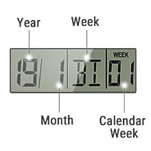Fecha del calendario
