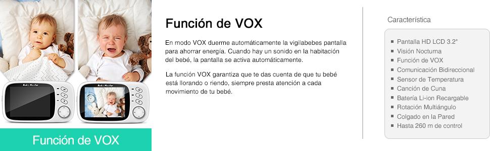 Función de VOX