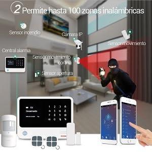 KIT ALARMA WiFi G90B Plus con APP WIFI GSM GPRS Alarma sin ...