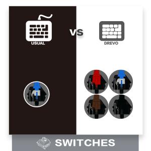 Tyrfing ofrece cuatro interruptores para diferentes estilos de juego. Es el mejor momento para elegir uno de tus juegos favoritos y sumergirte en el campo ...