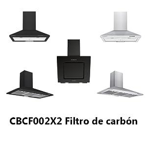 CIARRA CBCF002X2 Filtro de Carbón de Campana extractora decorativa de pared cocina Diámetro: Amazon.es: Grandes electrodomésticos