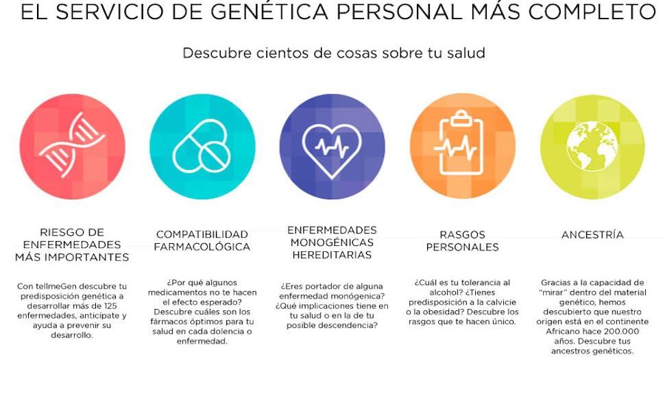 genetico-antepasados