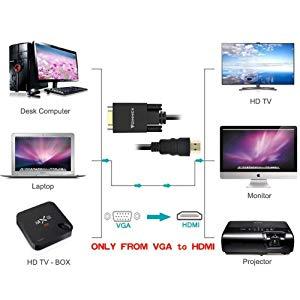 FOINNEX Cable VGA a HDMI Adaptador con Audio (Convertidor de PC Antigua a TV/Monitor con HDMI Hembra Conversor) Activo Hacer Conector VGA to HDMI Macho 1080P Video y Sonido para Laptop,Proyector, 1.8M: