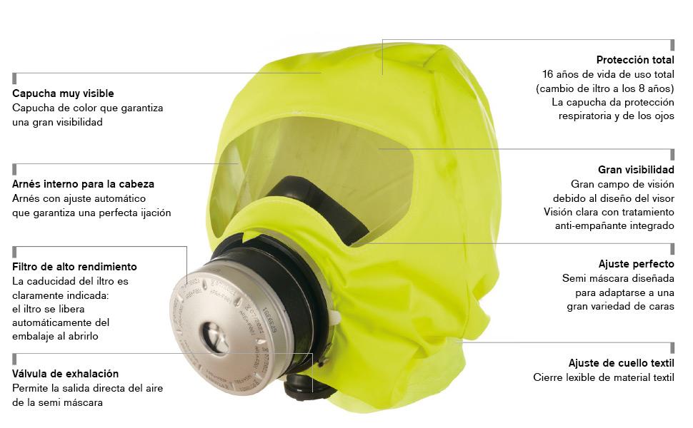 Dräger PARAT 5530 | Máscara de Escape respiratoria ergonómica con ...