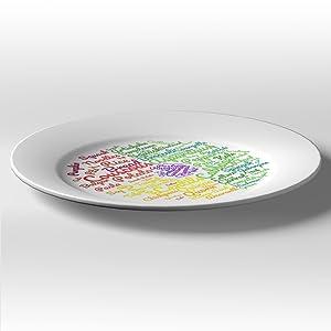 Vegan Plate Construction