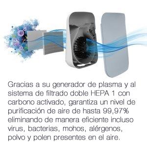 Nuvita Purificador de Aire Ionizador 1850 - Filtro HEPA Auténtico ...