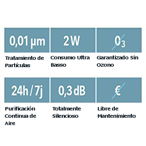 TEQOYA TeqAir450 Purificador de Aire Compacto – Neutraliza Las ...