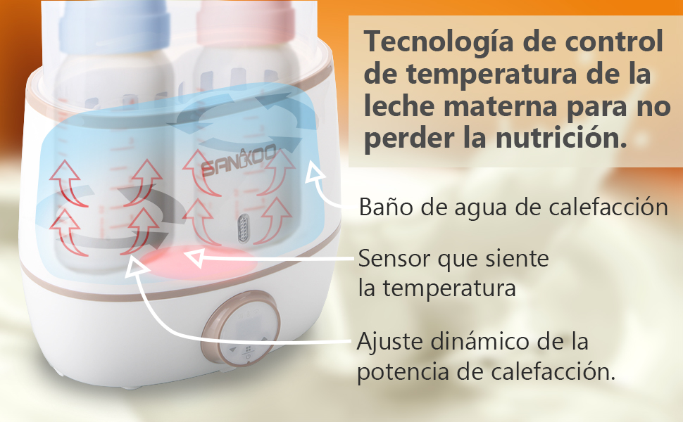 Calienta Biberones, UPPEL Multifuncional Esterilizador Biberón, Calentador de Botella con Diseño de Botellas Dobles Termostato Inteligente Calentador ...