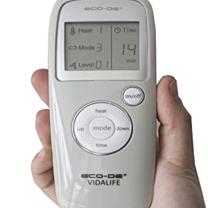 ECO-4050
