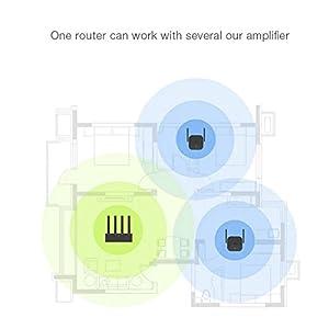 Un enrutador puede trabajar con varios de nuestros amplificadores