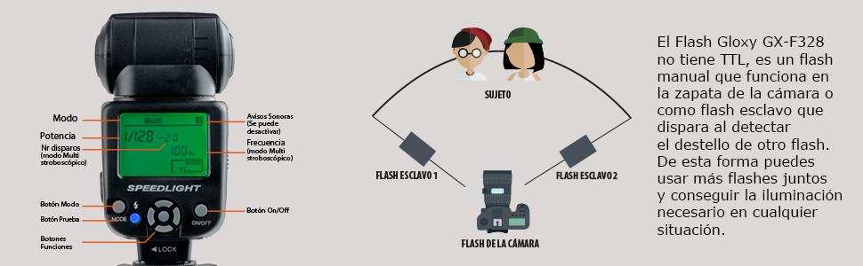 Gloxy GX-F328 Flash para Canon Nikon Sony Olympus Panasonic Pentax ...