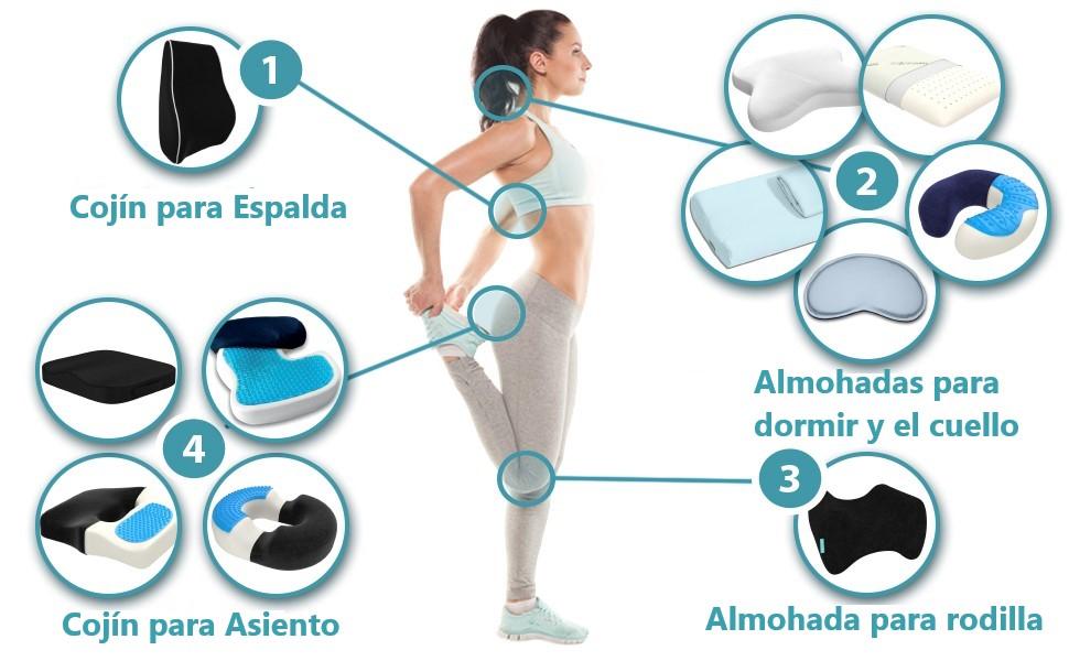 Bonmedico Cojín de Asiento Ortopédico con Capa de Gel, Espuma de Memoria para Alivio del Dolor de Coxis, Presión, Úlceras, etc. para el Coche, Oficina ...