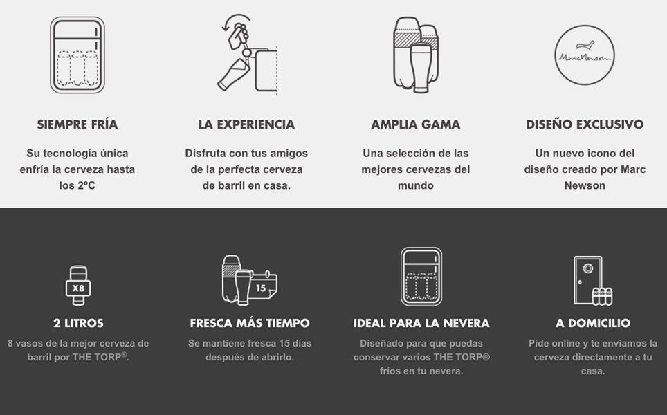 Krups - Grifo de cerveza The Sub® White: Amazon.es: Belleza