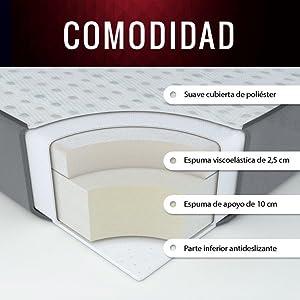 Muchas camas plegables tienen colchones endebles y delgados que no brindan el apoyo necesario para la comodidad. Comprendemos que busca más y es por eso que ...