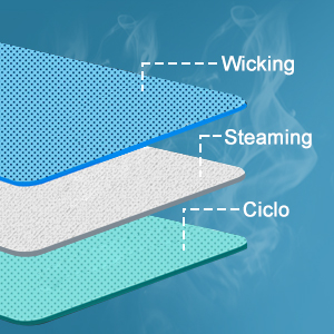 Circulación de enfriamiento Syetem