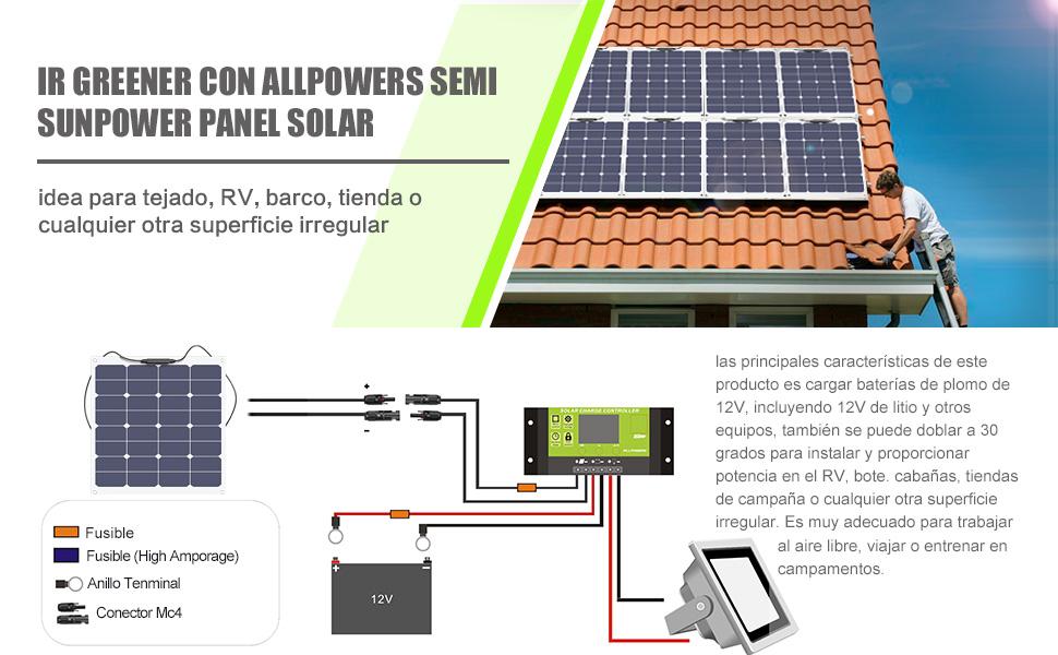 ALLPOWERS 50W 18V 12V Solar Panel SunPower Célula Placa Solar ...
