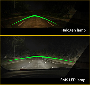 FMS 2 * H7 LED Faro Bombillas LED Coche Kit, Moto Alquiler de Luces del LED ZES Chips 40W 4000LM luz Bombilla Blanca