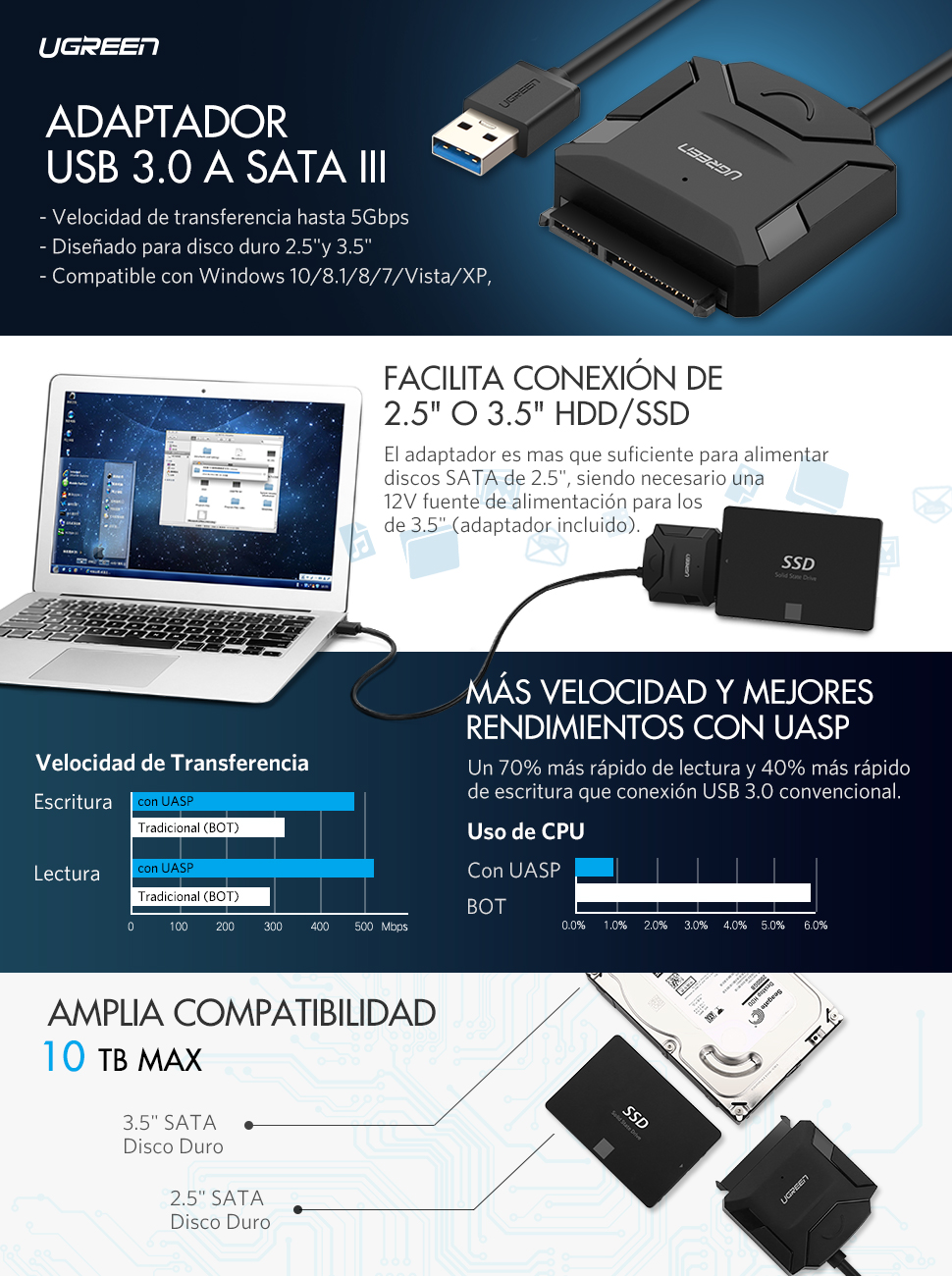 UGREEN Adaptador de USB 3.0 a SATA III con UASP Integrado Cable ...
