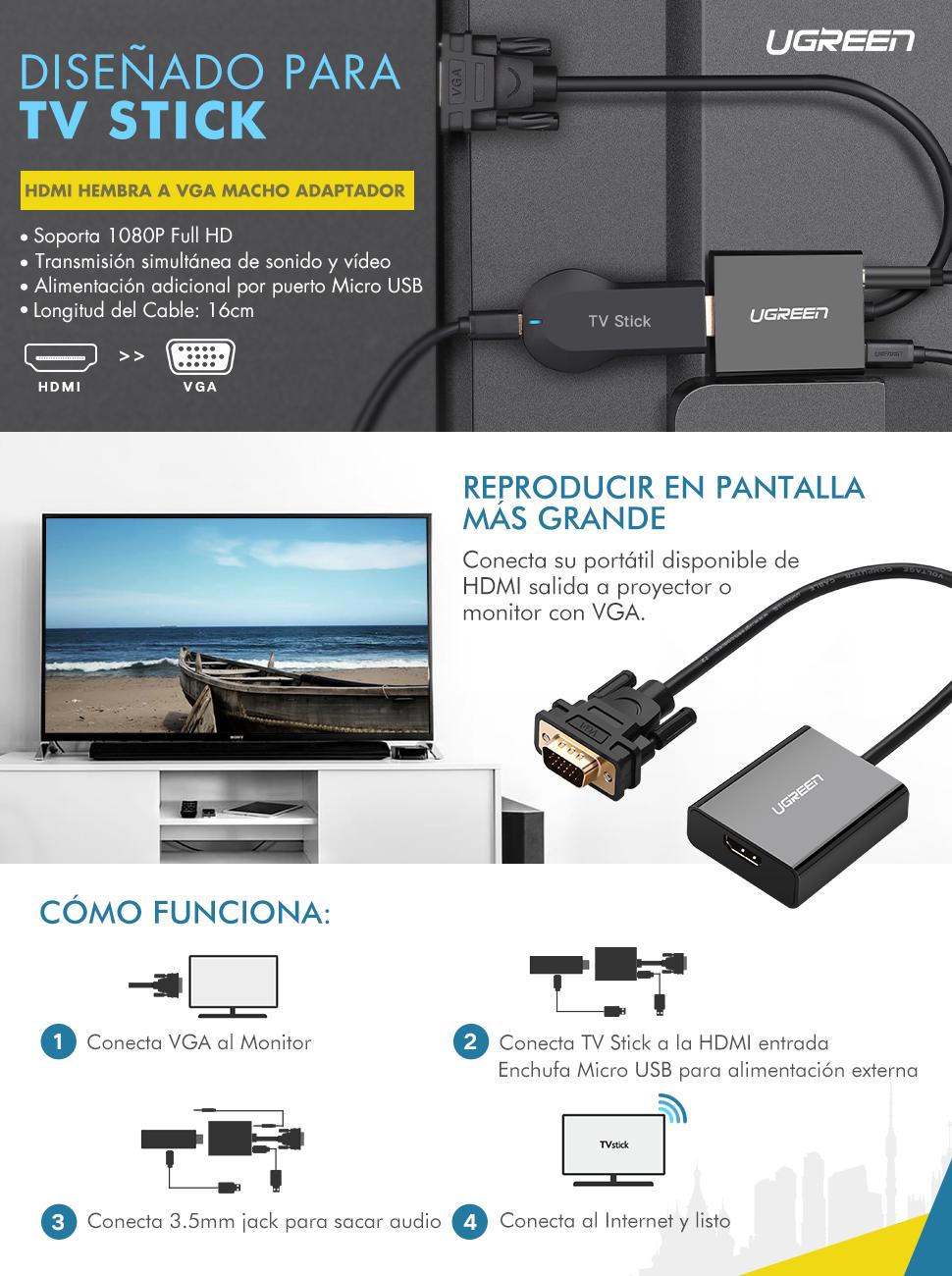 Adaptador HDMI a VGA para Chromecast, Ugreen HDMI Hembra a VGA Macho 1080P con Audio Compatible con Stick TV, Raspberry pi, Netflix, Webtv, MSN TV, Receptor TDT HD, Miracast: Amazon.es: Electrónica