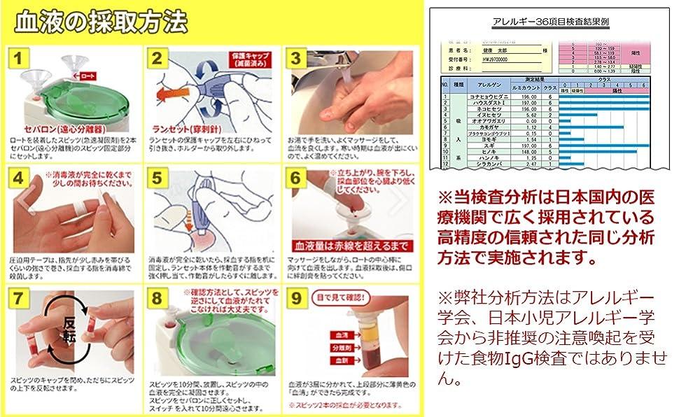 39 アレルギー 項目 検査
