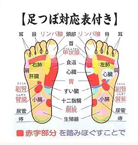 つぼ 表 足