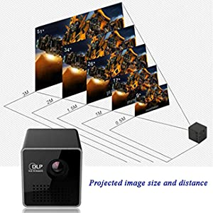 multiple image projection