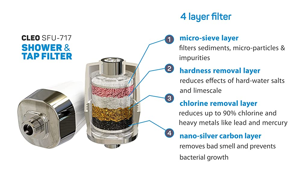 cleo, waterscience, 4 layer filter, shower filter, tap filter, kdf, activated carbon