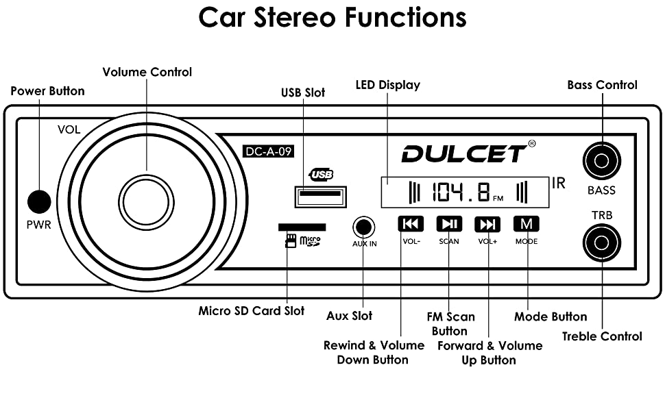 Dulcet DC-A-09 Universal Fit Single Din Mp3 Car Stereo Functions