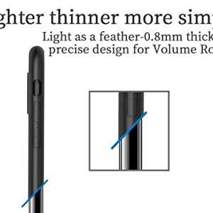 Thinnest cover