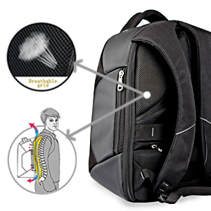 anti theft bag, laptop bag, backpack, travel backpack, 15.6 inch laptop bag, multipurpose bag