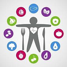 Metablic health