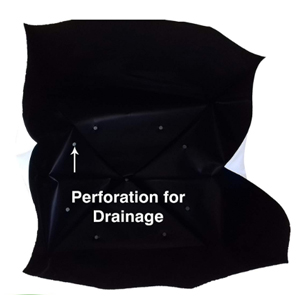 Perforation for Drainage